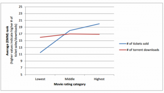 ratingdownloads